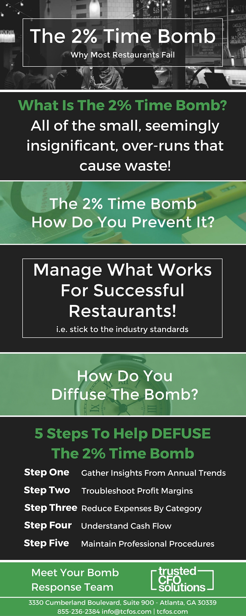 Infofraphic - Why Restaurants Fail - The 2% Time Bomb - Small Things Matter Greatly